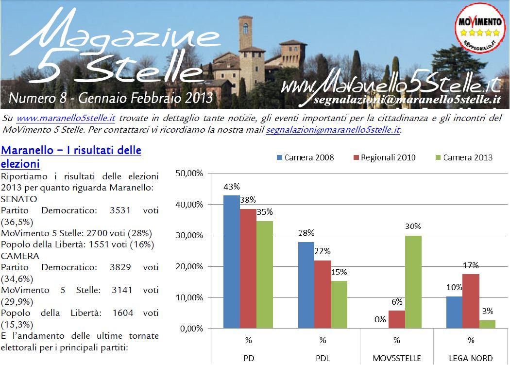 Municipio maranello a 5 stelle pagina 2 for Numero parlamentari 5 stelle